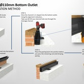 Original Threshold Drain Outlet Installation Guide