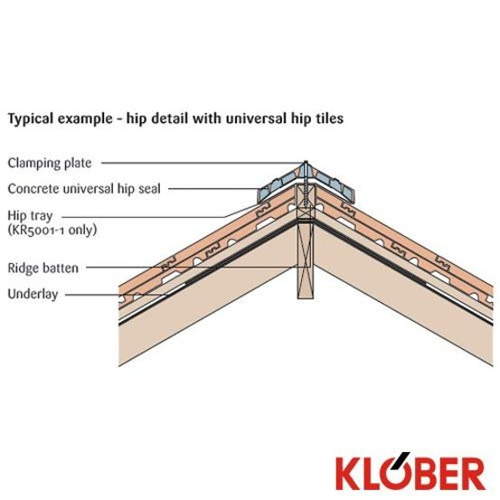 Klober Dry Roll Fix Kit System for Concrete Hip (5m Pack) - Dark Brown