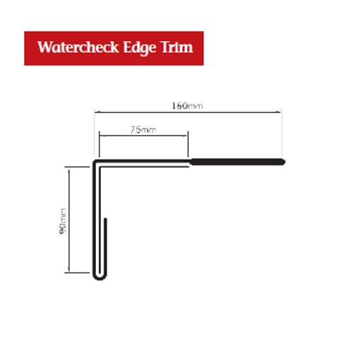 bailey-watercheck-edge-trim