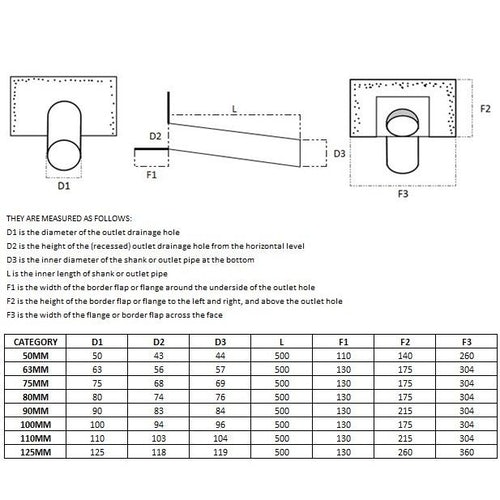 Through Wall Corner Outlet Roofdrain (TPE) - 100mm Circular Pipe