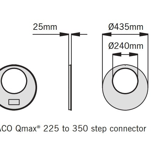 ACO Qmax 225 to 350 Step Connector