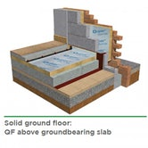 quinn-therm-qf-solid-ground-floor