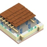 TP10 Insulation Board by Kingspan Thermapitch - 2.4m x 1.2m x 25mm