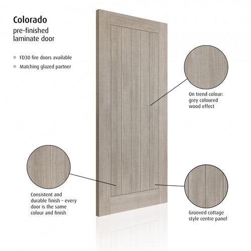 jb-kind-internal-laminate-colorado-door-detail