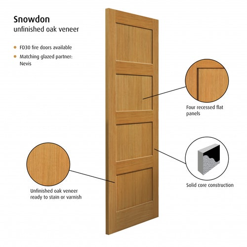 jb-kind-internal-oak-snowdon-panelled-fire-door-detail